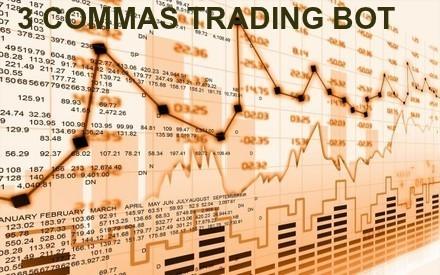 3 commas crypto trading bot