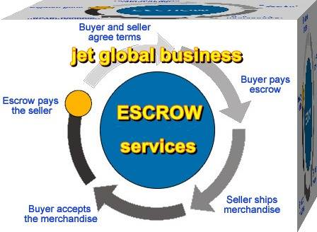 jet global business escrow services